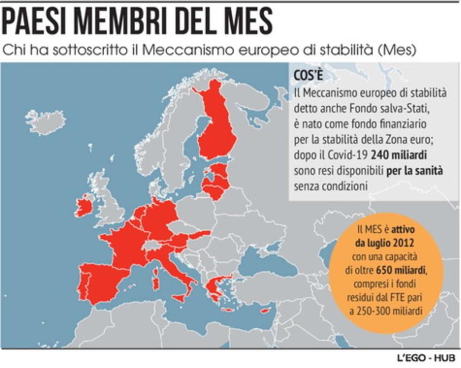 Mes, quali sono i Paesi che hanno sottoscritto il fondo salva-Stati