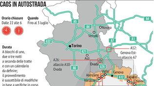 I lavori in corso nelle autostrade liguri