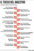 I principali film nei quali Morricone ha curato la colonna sonora