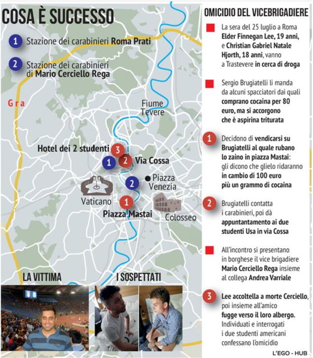 Omicidio Cerciello Rega, il carabiniere ucciso a Roma