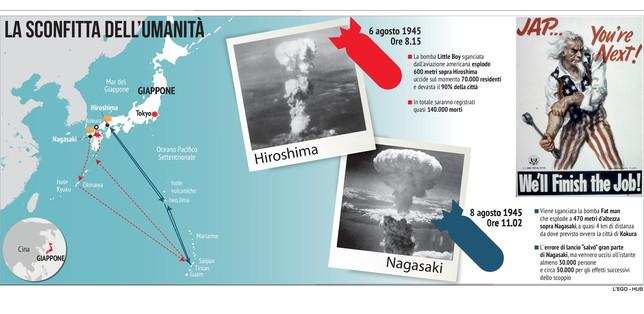 75 anni fa le atomiche su Hiroshima e Nagasaki