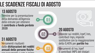 Le scadenze fiscali di agosto