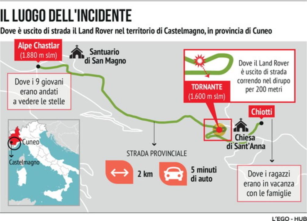 Cinque ragazzi morti in auto nel Cuneese