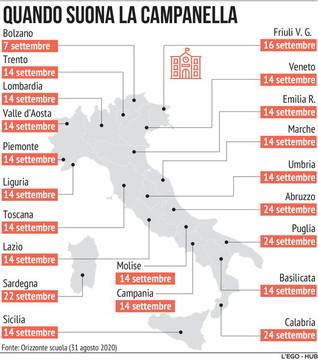 Scuola, il calendario della riapertura nelle diverse regioni italiane