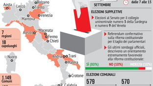 L'election day di fine settembre