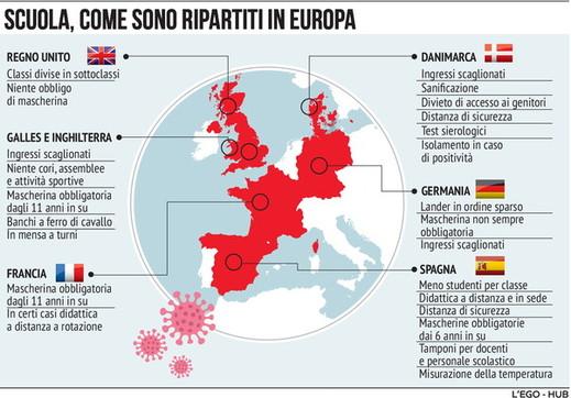 Scuola, come sono ripartiti in Europa