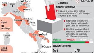 Italiani al voto, le prossime elezioni
