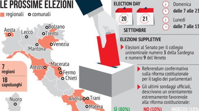 Dove e quando si vota: tutte le informazioni