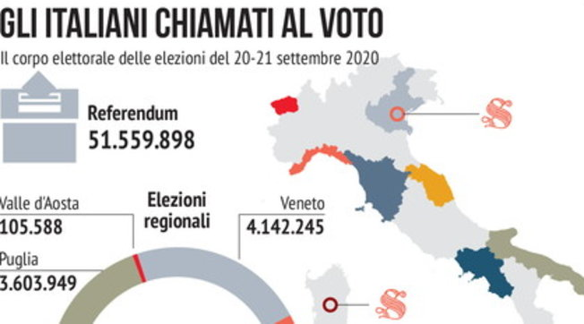 Election day, tutti i dati sul voto e sul corpo elettorale
