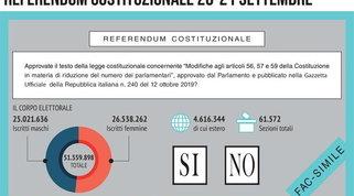 Referendum sul taglio dei parlamentari, ago della bilancia per i partiti e la legislatura