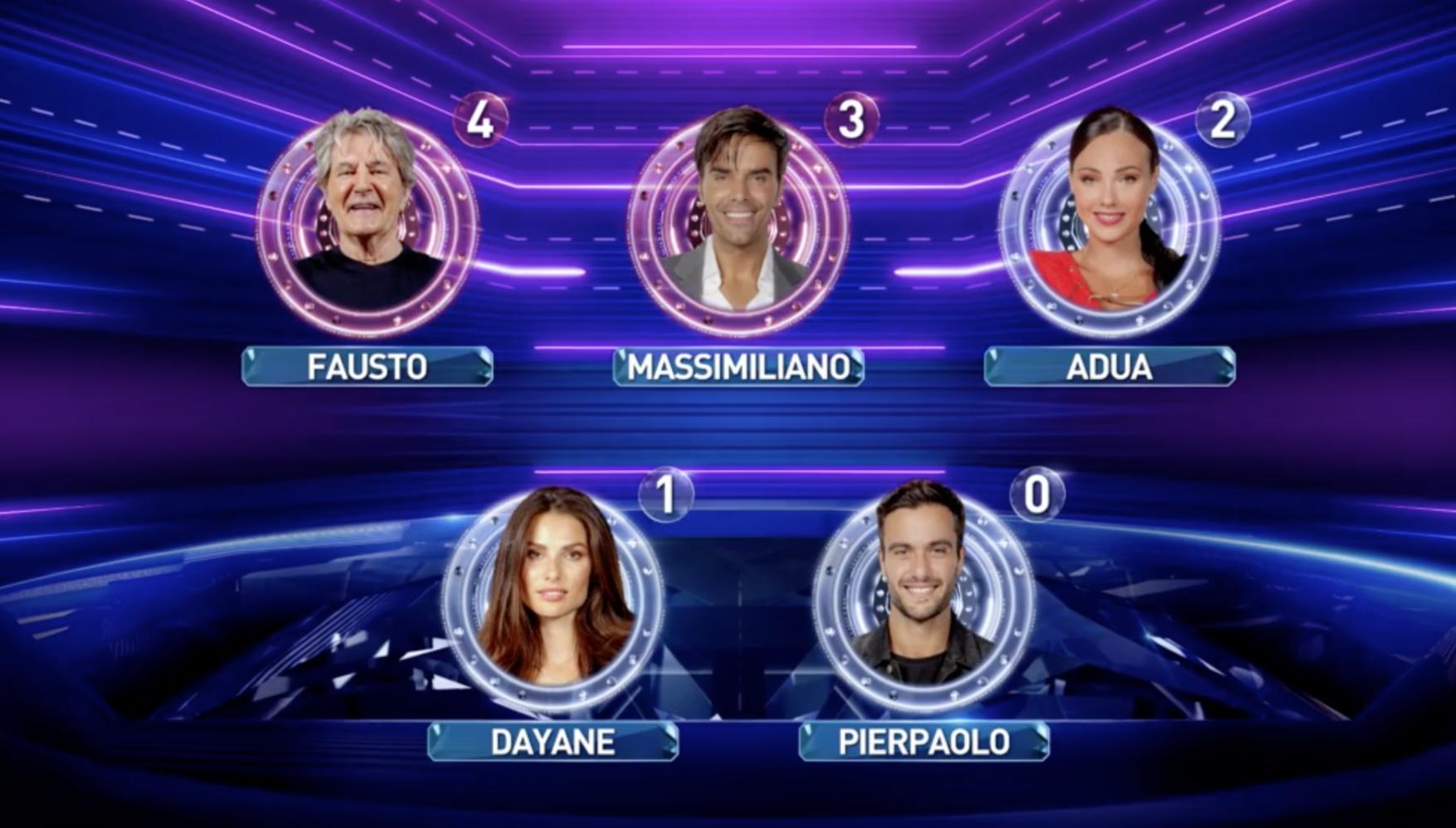 """""""GF Vip"""", Fausto Leali e Massimiliano Morra sono in nomination"""