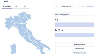 Speciale Referendum 2020: l'Italia deve scegliere