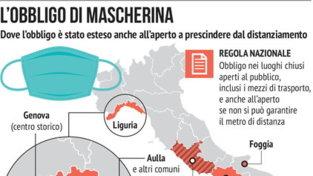 Mascherine, Regioni e città hanno esteso l'obbligo