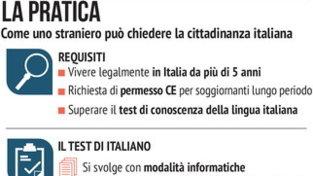 Come uno straniero può chiedere la cittadinanza italiana
