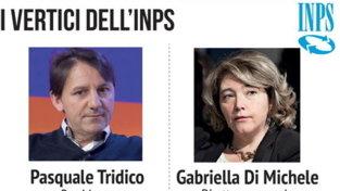 Il caso Tridico, l'Inps e i conti del welfare italiano