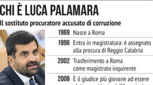 Il caso Palamara, le commistioni tra politica e magistratura