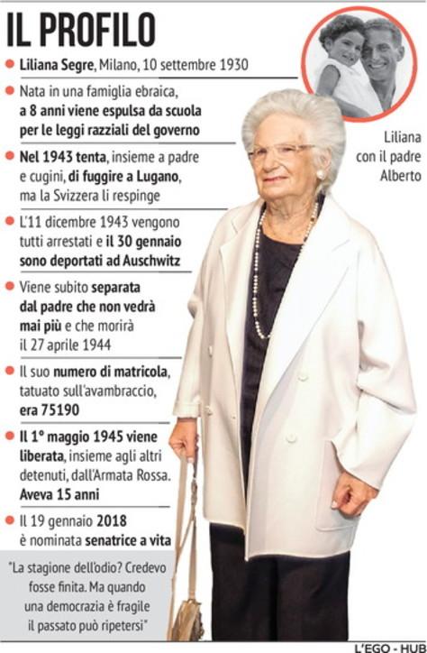 Chi è Liliana Segre: la voce italiana della Shoah