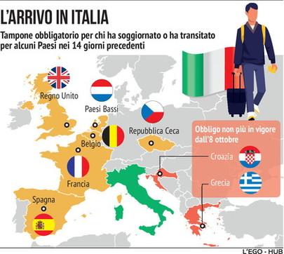 Arrivi in Italia: quali sono i Paesi che rendono il tampone obbligatorio