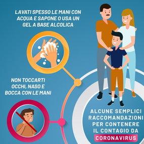 Seconda ondata, rifacciamo il punto sulle regole: come proteggersi dal coronavirus