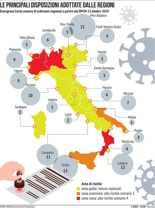 Coronavirus, con il nuovo Dpcm l'Italia divisa in tre fasce di rischio