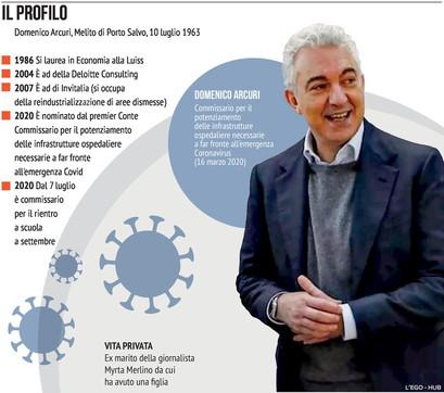 Domenico Arcuri, il super commissario dell'emergenza Covid