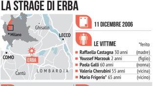 L'11 dicembre 2006, la strage di Erba
