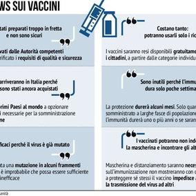 Le fake news sui vaccini smontate dall'Iss | Domande e risposte Video