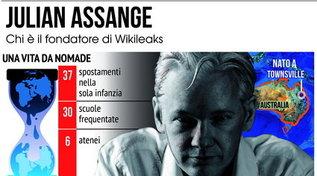 Wikileaks, tutto quello che sappiamo su Julian Assange