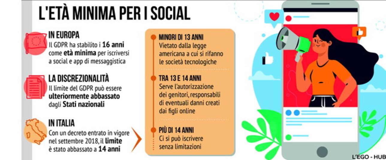 L'età minima per i social in Italia e in Europa