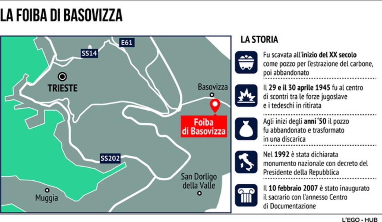 Foibe, i luoghi dove furono sterminati gli italiani