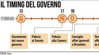 Il governo Draghi: ecco i prossimi appuntamenti dell'esecutivo