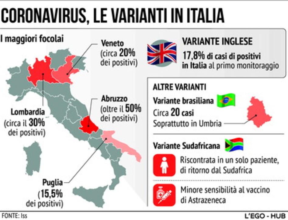 Covid, le varianti in Italia: ecco dove sono i focolai