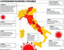 Coronavirus, tutti i Comuni in zona rossa: restrizioni mirate per contenere la terza ondata
