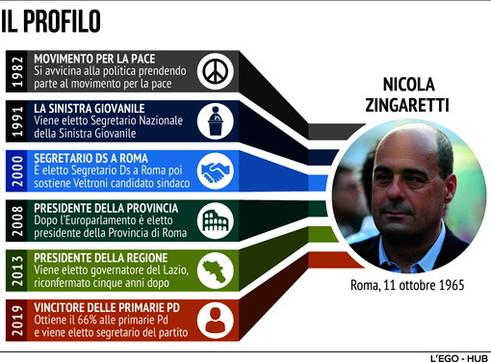 Nicola Zingaretti lascia la direzione Pd