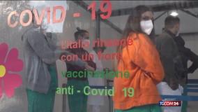 Vaccini, blocchi e fondo di solidarietà