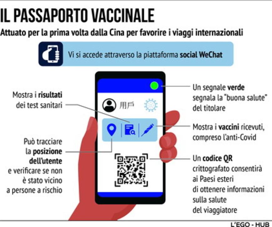 Come funziona il passaporto vaccinale