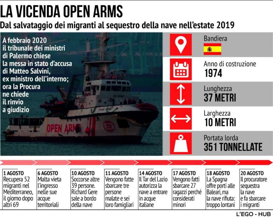 Open Arms, dal salvataggio dei migranti al sequestro della nave