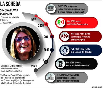 Pd, Simona Malpezzi eletta all'unanimità capogruppo al Senato