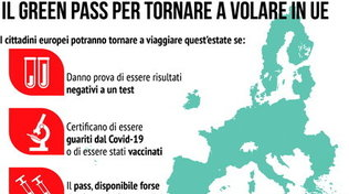 Cos'è il Green pass