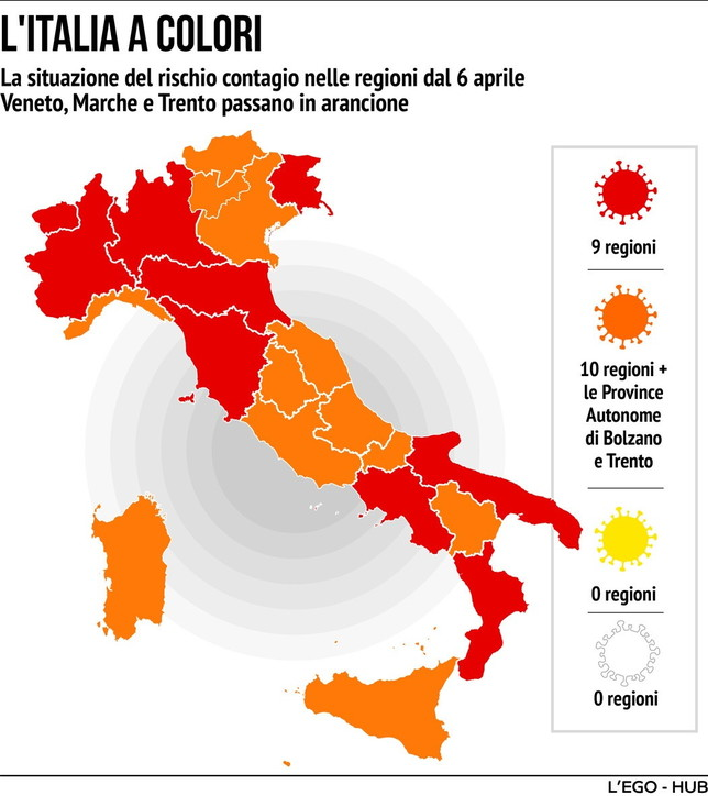 Italia a colori, cosa cambia dal 6 aprile: nove Regioni ancora in rosso