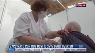 Breaking News delle 12.00 | Vaccinato con due dosi il 39% degli over 80