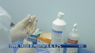 Breaking News delle 21.30 | Covid, tasso di positività al 6,2%