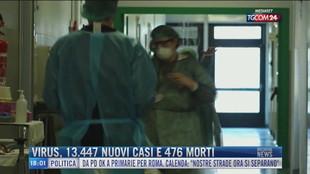 Breaking News delle 18.00 | Virus, 13.447 nuovi casi e 476 morti