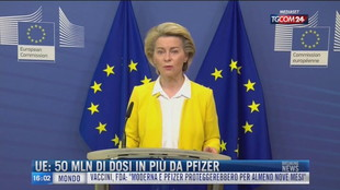 Breaking News delle 16.00 | UE: 50 mln di dosi in più da Pfizer