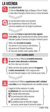 Il caso Ciro Grillo