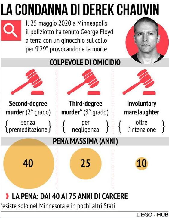 Caso Floyd, la condanna di Derek Chauvin