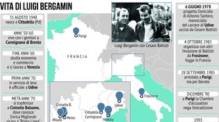 Brigate Rosse, chi è Luigi Bergamin