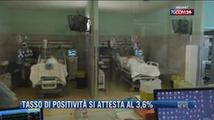 Breaking News delle 23.00 | Tasso di positività si attesta al 3,6%