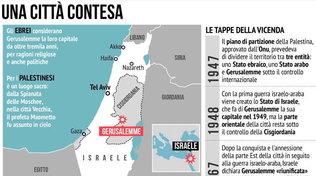 Gerusalemme, una città contesa
