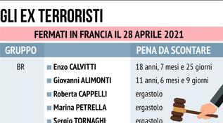 Terroristi fuggiti in Francia: chi sono e quali delitti hanno compiuto